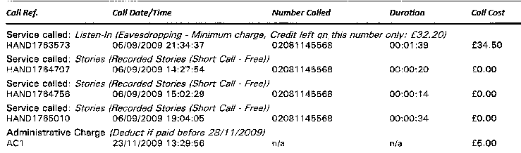 Summary of Calls on TeleBilling Invoice